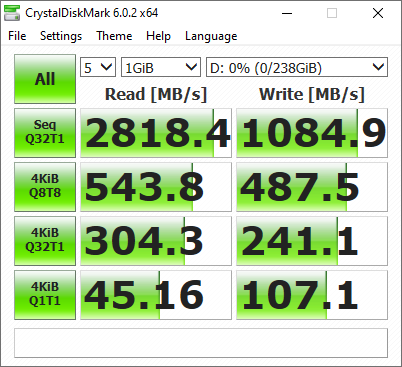 CrystalDiskMark 6.0.2 x64 Benchmark Results