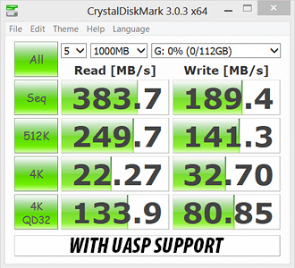 CrystalDiskMark 3.0.3 Bench Results