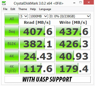 CrystalDiskMark 3.0.1 Bench Results