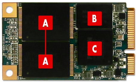 Everything You Need to Know About SLC, MLC, and TLC NAND Flash | My