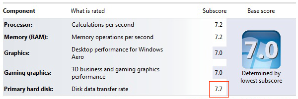 RunCore Pro V Windows Experience Results