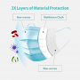 ENHUI Disposable 3-Ply Non-Woven Medical Grade Earloop Face Masks - 3 Layers of Protection